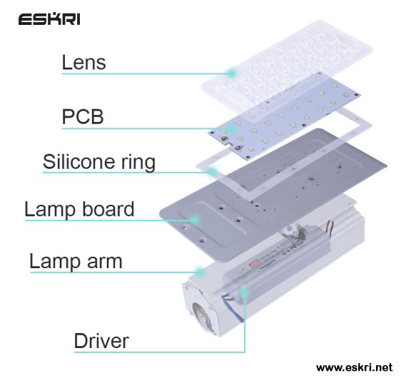 Detail lampu Jalan LED Philips Eskri 30watt